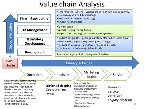 analysis of wal mart managerial accounting process