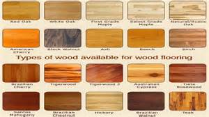 what type of wood is best for kitchen wood flooring types hardwood flooring types wood for