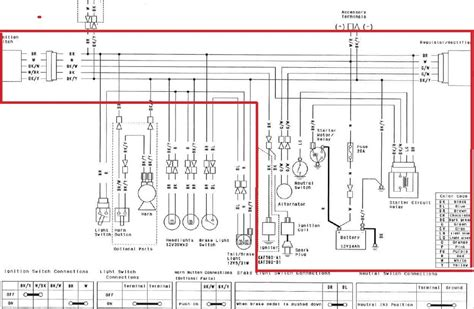 2004 zx10r wiring diagram electrical diagrams wiring