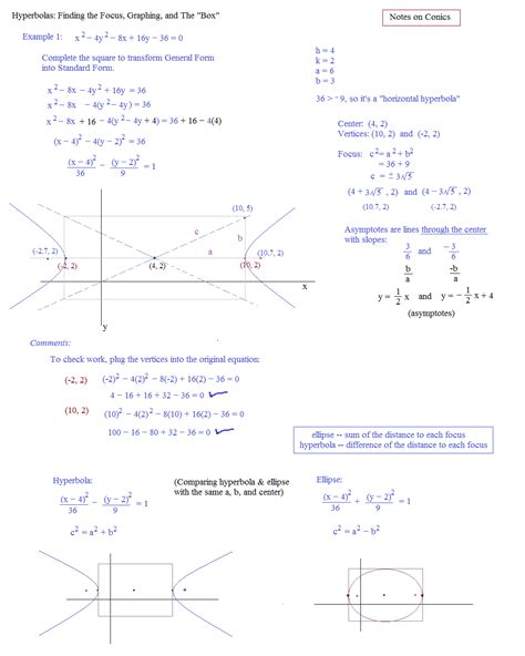 algebra 2 conic sections math plane conics ii hyperbolas and parabolas