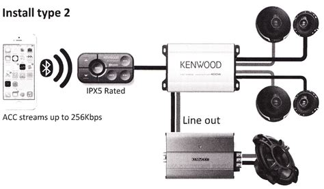 typical auto wiring diagram typical car stereo