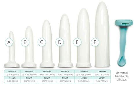 type of vanginal what types of vaginal dilators are best for treating