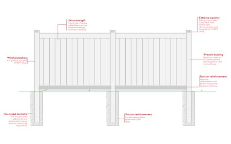 fence diagram software fence diagram 28 images 4 overscallop picket fence