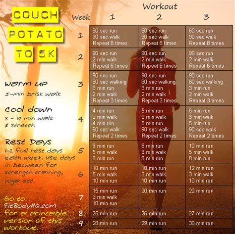 From Couch Potato To 5k Fitbodyhq