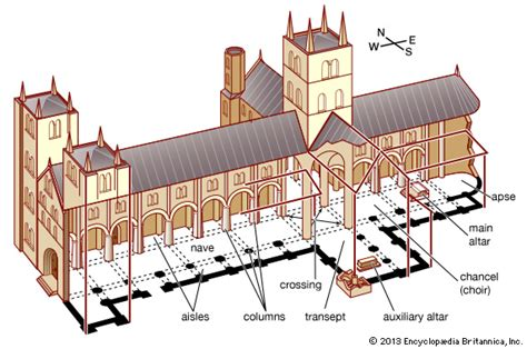 layout architecture meaning nave church architecture britannica com