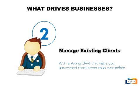 mobile customer relationship management kapture mobile crm software customer relationship