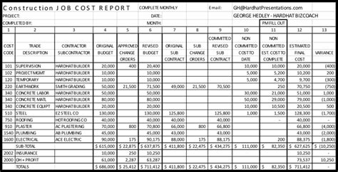 Construction Job Cost Report Template business building track costs to make more money