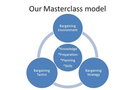 enterprise bargaining agreement template enterprise agreements our formula of success