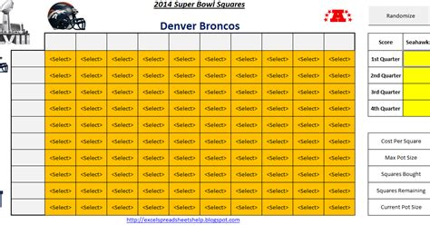 Bowl Spreadsheet Template by Excel Spreadsheets Help Bowl Squares 2014 Spreadsheet