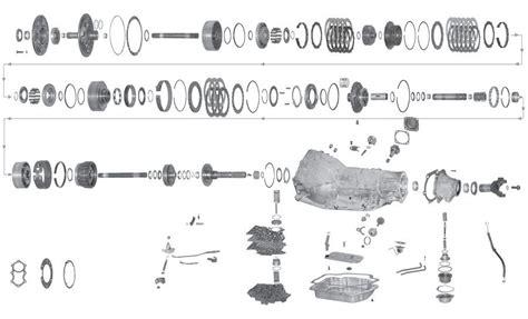 turbo  transmission diagram kejomoro fresh ideas