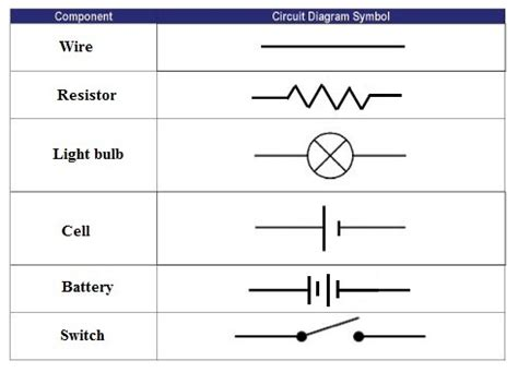 which of the diagrams represents resistors connected in series one path lesson circuit diagram