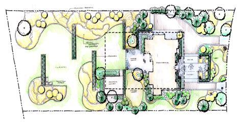 deirdre e toner landscape design dt design landscape project landscape gardens outdoor