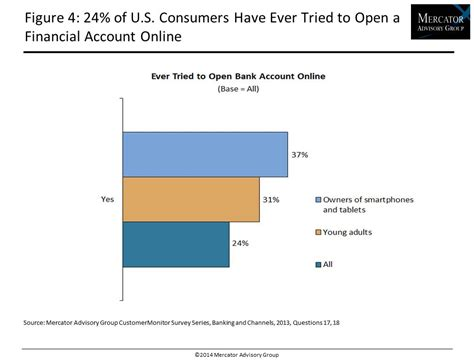 dda bank account customer interaction research document dda underwriting