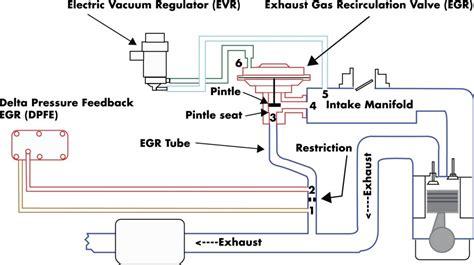 egr valve diagram nissan frontier power window wiring diagram get free