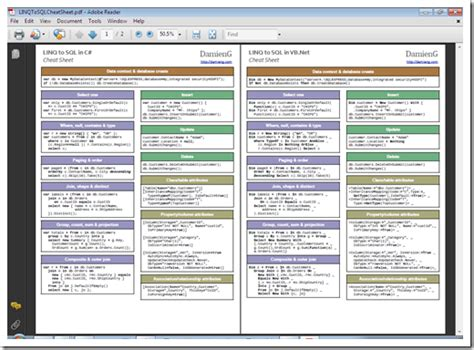 razor cheat sheet quick reference cvbnet syntax linq to sql cheat sheet in both c and vb greg s cool
