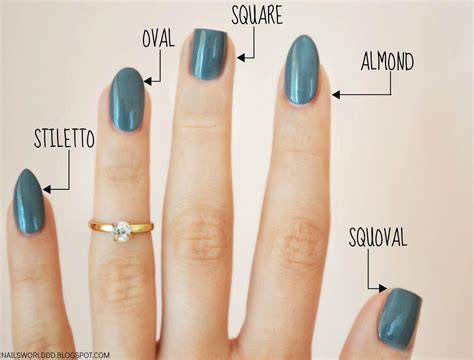 Your Nail Type by Image Gallery Nail Shapes
