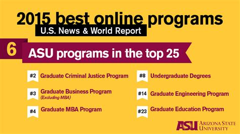Top Doctoral Programs In Business 5 by Asu A Top School For Education In Us News Rankings