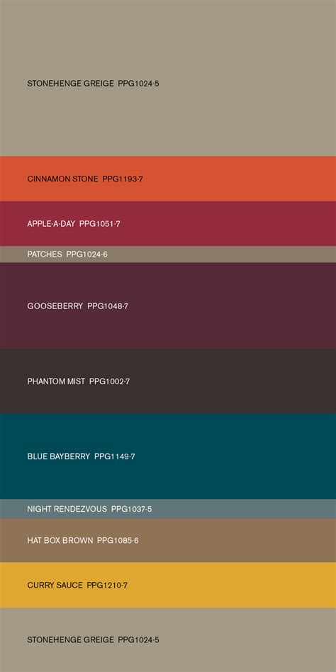 the voice of color program the book of now trends ppg paints coatings and materials