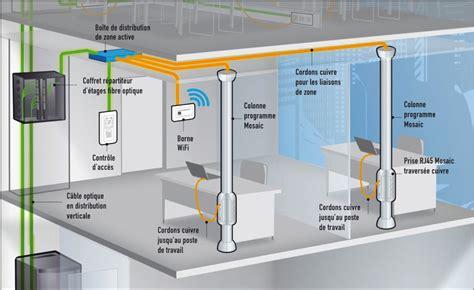 Installer La Fibre Chez Soi 4095 by Comment Installer Fibre Optique Maison Individuelle