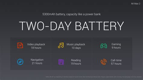 Xiaomi Mi Max 2 Ram 4gb Rom 128gb xiaomi mi max 2 4gb ram 128gb rom xiaomi