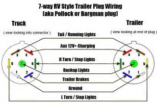 2015 silverado trailer brake controller wiring autos post