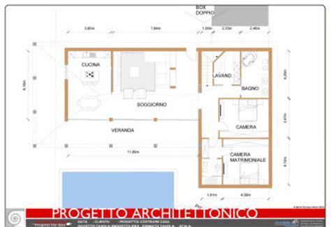relazione tecnica ristrutturazione interna appartamento progetti rapidi ed economici interior design arredare