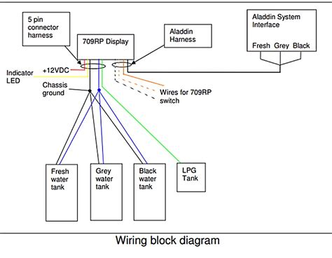 coach step wiring diagram lippert coach step wiring