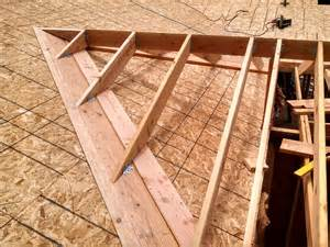Cutting Rafters For A Hip Roof Roof Framing Geometry California Valley Sleeper Saw Blade