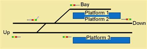 jmri layout editor clinic jmri uk signalling placing signals on layout
