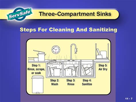 servsafe 3 compartment sink 19 3 compartment sink sanitizer 11 cleaning and