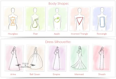 dresses for your body shape prom dress online shopping tulle chantilly wedding blog