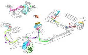 Brake Line Diagram 1969 Camaro 5 Best Images Of Brake Line Routing Diagram 1966 Mustang