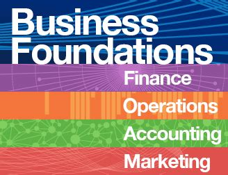 Business Strategy Mba Notes by Wharton Programs