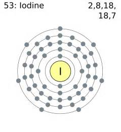 What Is The Number Of Protons In Iodine File Electron Shell 053 Iodine Png Wikimedia Commons