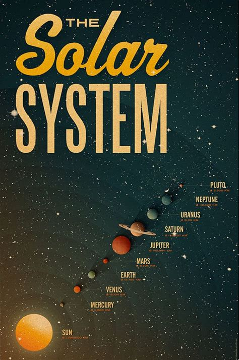 printable poster of the planets solar system poster printable pics about space