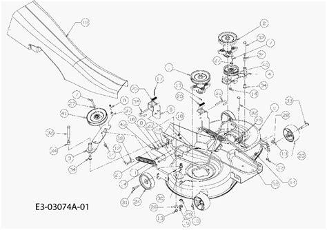 Scarificateur Electrique 632 by Mtd Gutbrod Yard Ersatzteile Ersatzteillisten