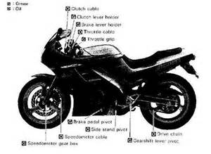 Suzuki Motorcycle Mechanic Suzuki Gsx250f Gsx250fm Gsx250fn Gsx250fp Gsx250fr