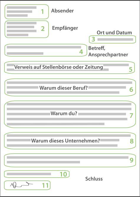Bewerbung Anschreiben Aufbau Muster Bewerbungsschreiben Anleitung Vorlagen Tipps Azubiyo