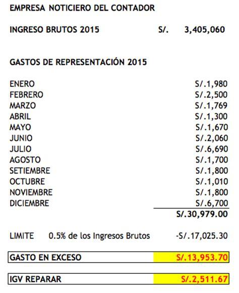 gastos deducibles de renta 2015 renta anual 2015 gastos de representaci 243 n