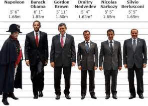 Gallery Height by Napoleon Height World Leaders Height