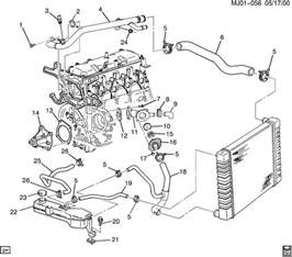 1996 chevy cavalier z24 water replacement autos post