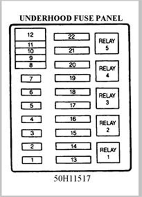 1994 ford f150 fuse box diagram 94 f150 fuel wiring diagram get free image about