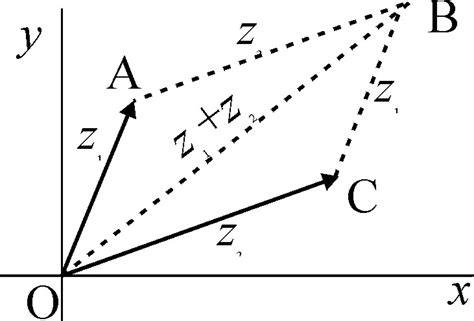 imagenes magnitudes vectoriales magnitud fisica tosky92
