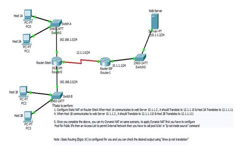 nat ccna tutorial packet tracer ccna prep nat pat protocol in cisco routers
