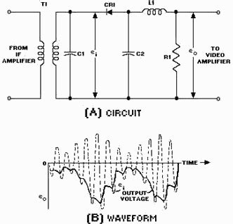 diode detector circuit navy electricity and electronics series neets module 18 rf cafe