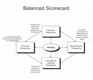 Balanced Business Scorecard Template Sample Scorecard 7 Documents In Pdf Word
