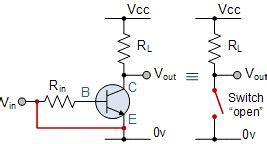 fungsi transistor sebagai switch fungsi transistor sebagai saklar 187 skemaku