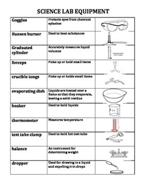 Lab Equipment Worksheet by Pictures Science Lab Equipment Worksheet Toribeedesign