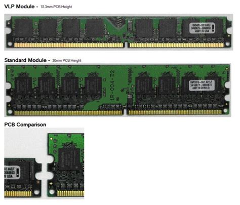 low profile ram low profile ddr2 memory by kingston