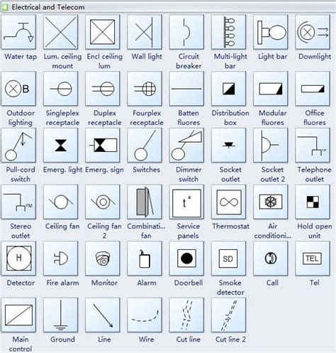 reflected ceiling plan symbols electrical telecom home